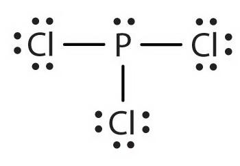 Polarity Practice Chemical Bonds Quiz Quizizz