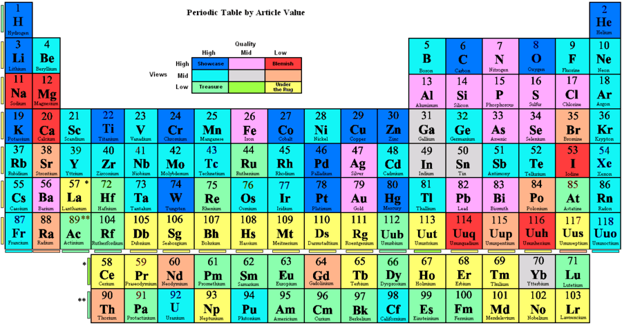 Uuh periodic table choice image periodic table images uuh periodic table gallery periodic table images uuh periodic table choice image periodic table images uut gamestrikefo Images