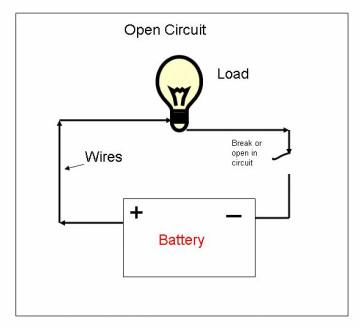 basic electricity practice test pdf