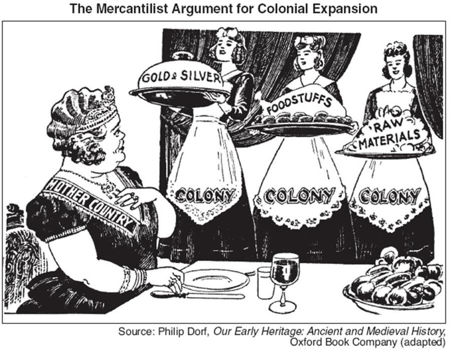 causes for colonialism
