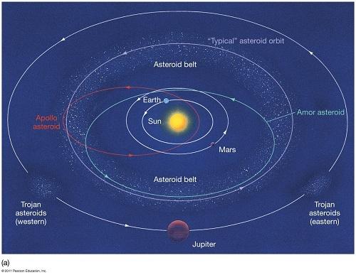 solar system quizizz - photo #4
