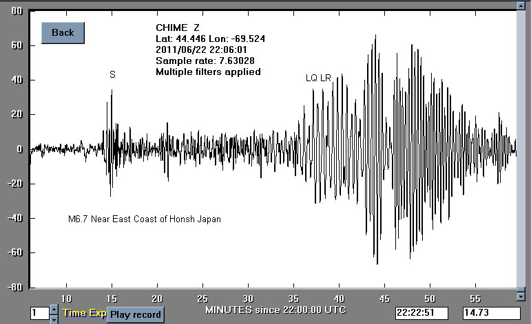 What type of seismic wave is the most destructive?
