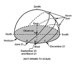 solar system quizizz - photo #26