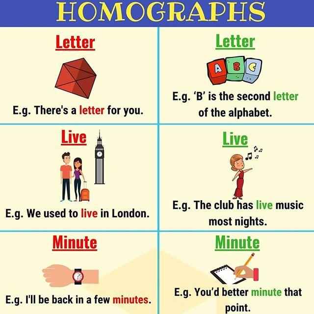 Grade 5 - Homographs   English Quiz - Quizizz