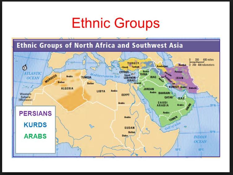 Hambrick Southwest Asia Ethnic Groups Quiz - Quizizz