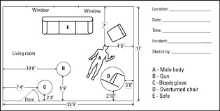 Crime Scene Sketching Forensics Quizizz