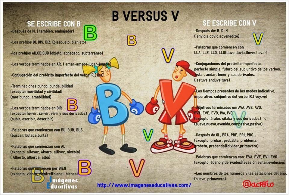 Lengua 29 Mayo Ortografía B V Other Quiz Quizizz