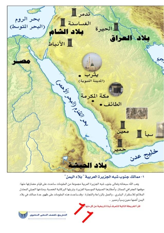 الدرس الثاني حضارات شبة الجزيرة العربية Quiz Quizizz