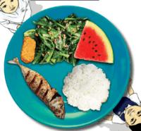 Sains Tahun 3 Makanan Seimbang Science Quiz Quizizz