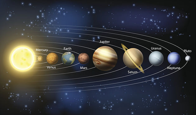 Urutan Nama Planet Dalam Bahasa Melayu