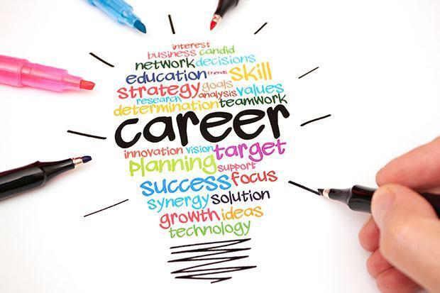 Career | Business Quiz - Quizizz