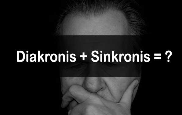 Konsep Berpikir Sinkronik Diakronik History Quiz Quizizz