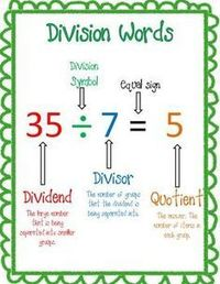 divisor and dividend meaning