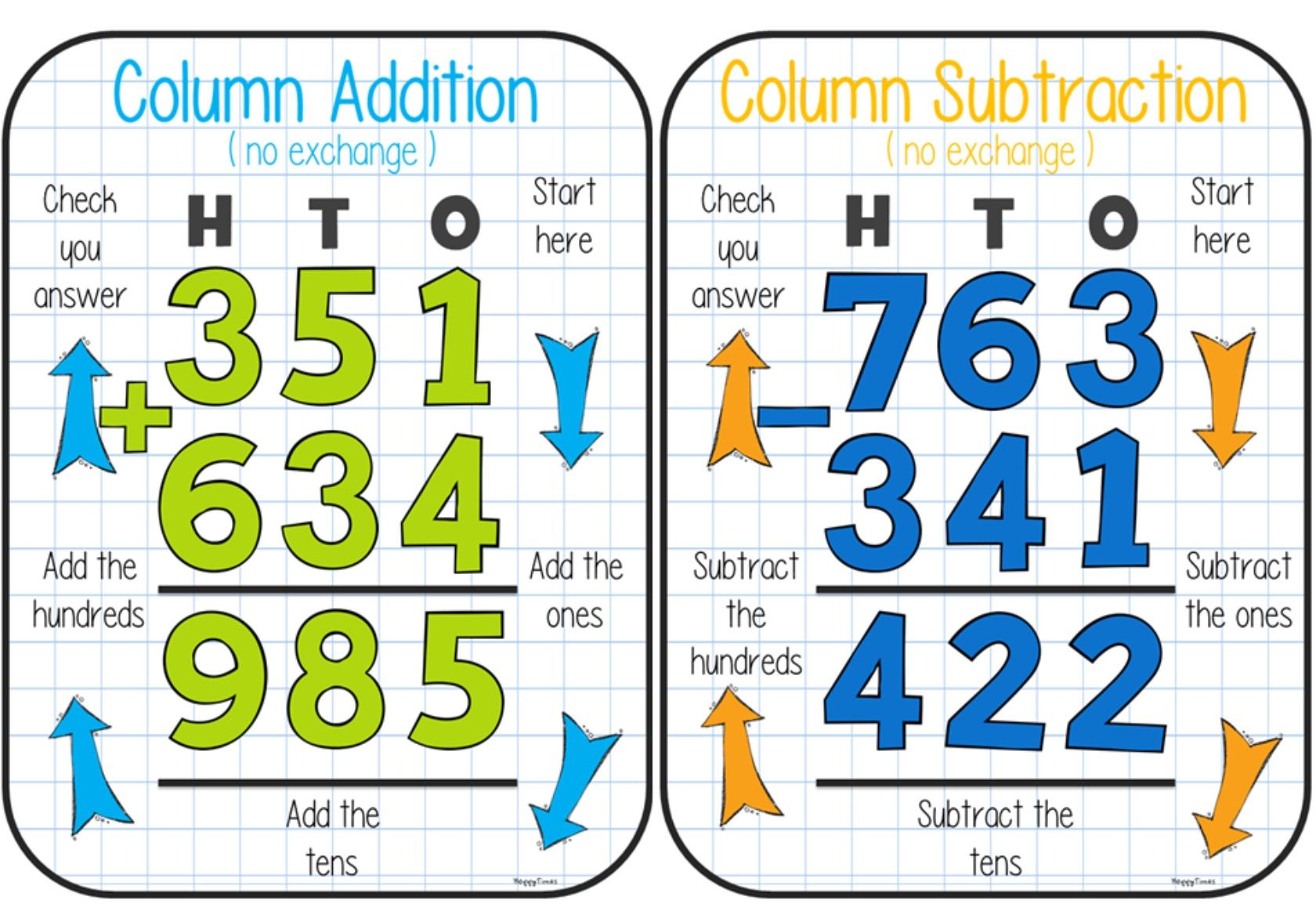 Column Addition And Subtraction Mathematics Quiz Quizizz Quizizz adding and subtracting