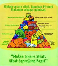 Sains Tahun 3 Kuiz Makanan Seimbang Quiz Quizizz