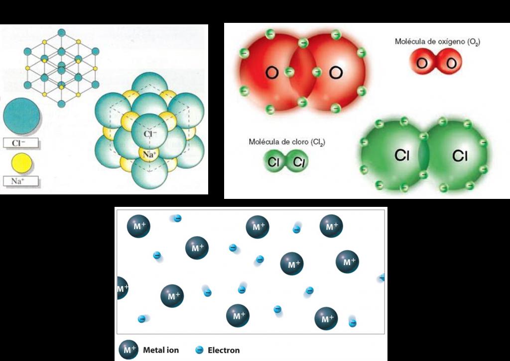 Enlaces Químicos Chemistry Quizizz