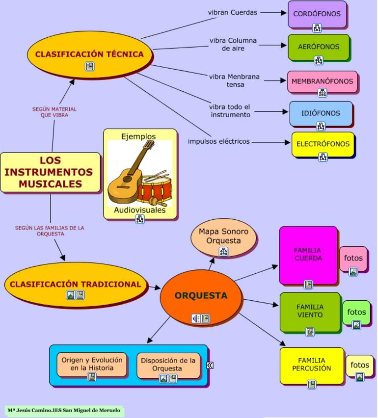 DDZZQ Flauta de bamb/ú una Flauta Instrumento Musical Color : C Key Flauta de bamb/ú Jugar Aprender a Usar la Flauta Instrumento Musical Nacional