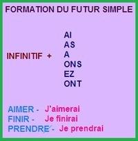 Futur Simple Verbes Reguliers French Quiz Quizizz