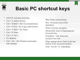 Shortcut Keys | Other Quiz - Quizizz