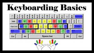 Keyboarding Techniques | Other Quiz - Quizizz