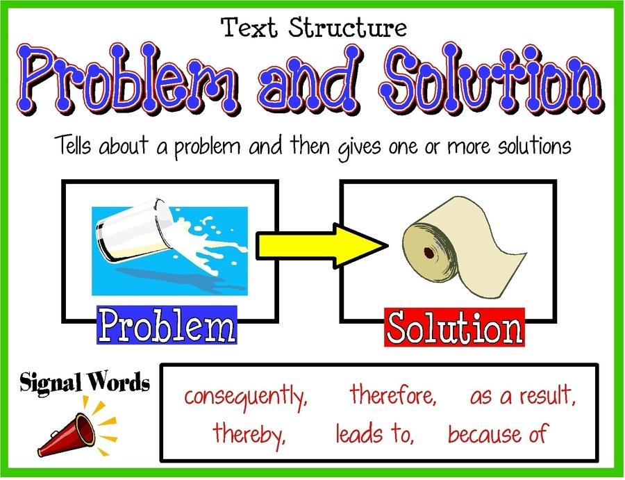 Problem and Solution text structure test Quiz - Quizizz