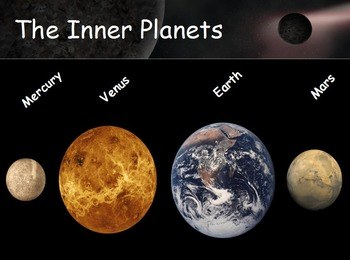 Inner Planets Review Game General Science Quiz Quizizz