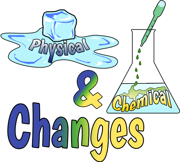 Physical and Chemical Changes Quiz Review Quiz - Quizizz