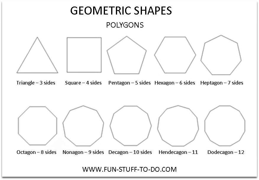 Geometrical Shapes Geometry Quiz Quizizz