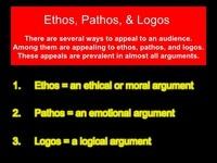 Ethos, Logos, Pathos | Vocabulary Quiz - Quizizz