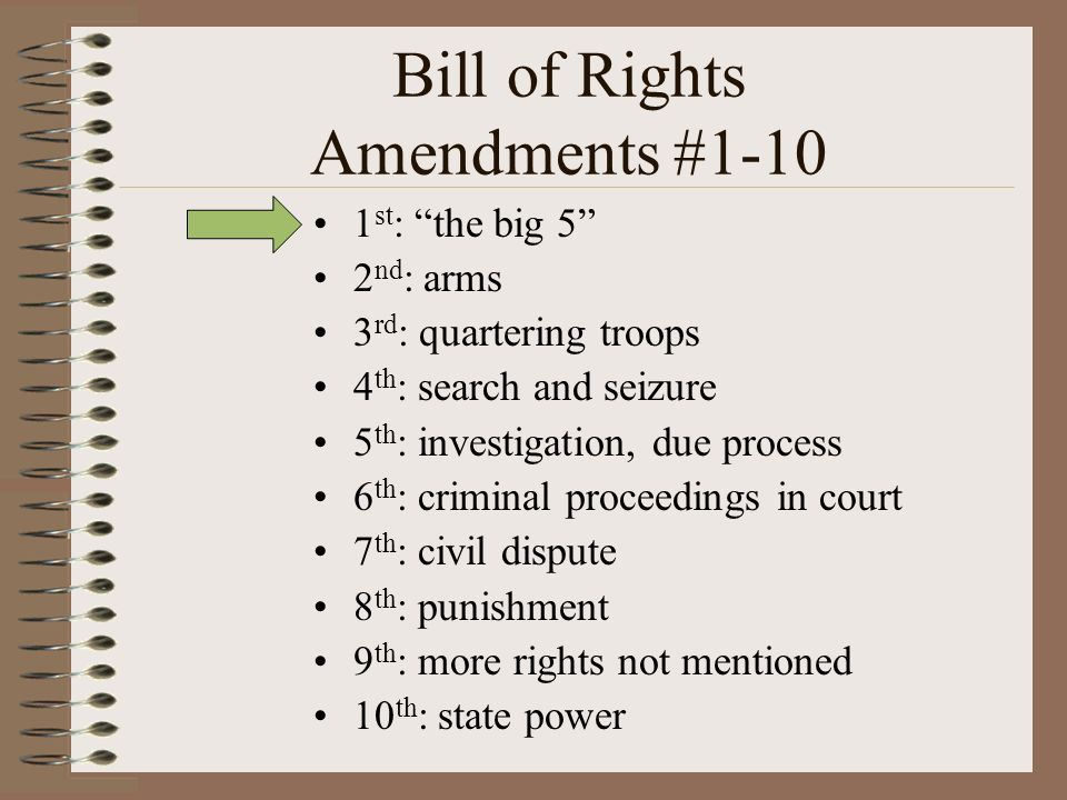Amendments 1-10 | Government Quiz - Quizizz