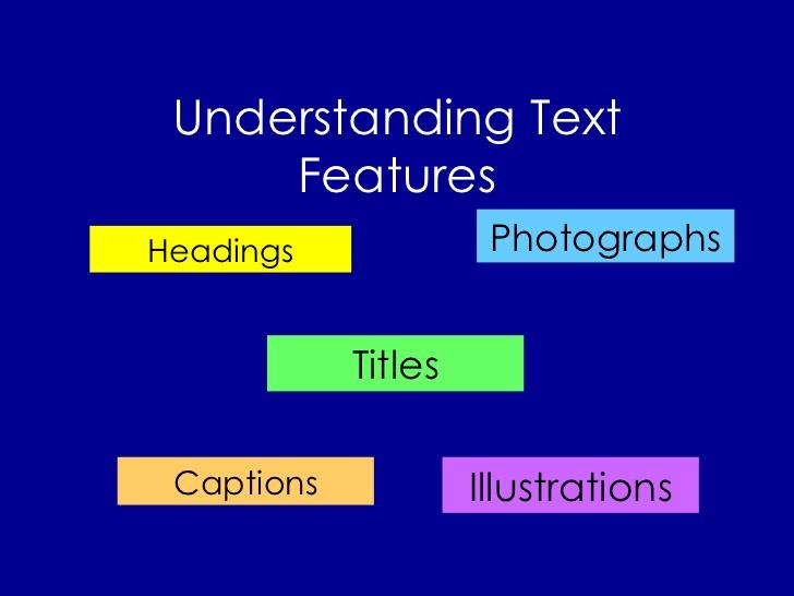 Text Features (RI 4.7) | Reading Quiz - Quizizz