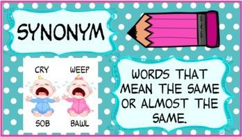 Synonym English Quiz Quizizz