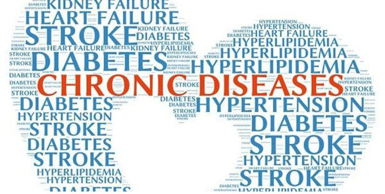 Chronic Disease Unit   General Health Quiz - Quizizz