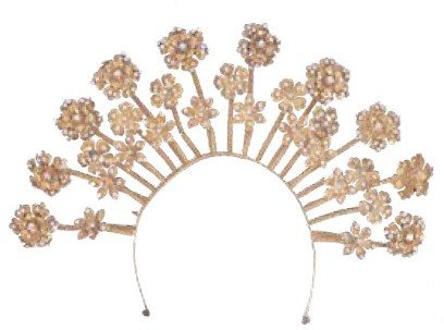 Pakaian Tradisional Dan Perhiasan Diri Education Quizizz